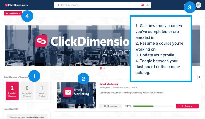 ClickDimensions Academy