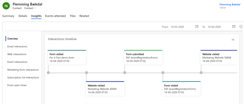 Dynamics 365 Marketing - For A Fact Contact Insights