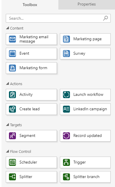 Dynamics 365 Marketing - For A Fact Customer Journey tools
