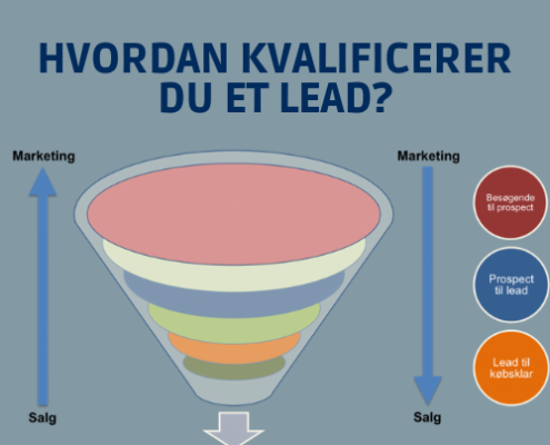 Hvordan kvalificerer du et lead? - For a Fact